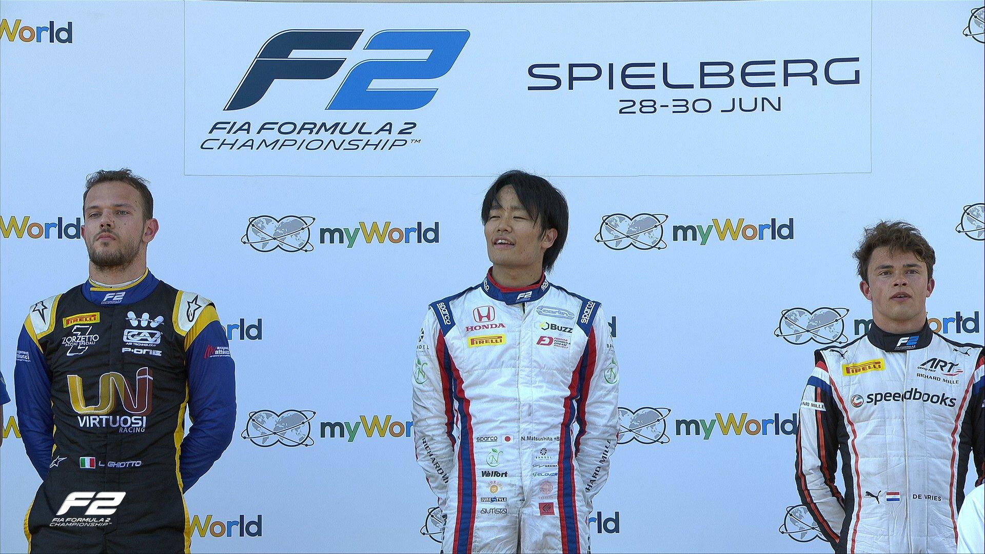 Formula 2 – Luca Ghiotto 2th